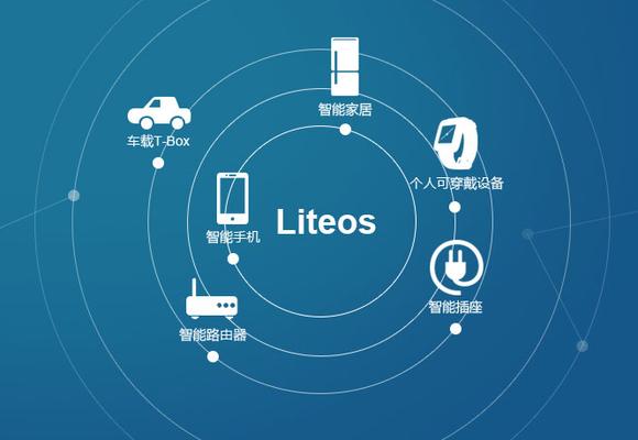 [Image: 14_36_27_huawei_liteos_logo_konferencja.png]