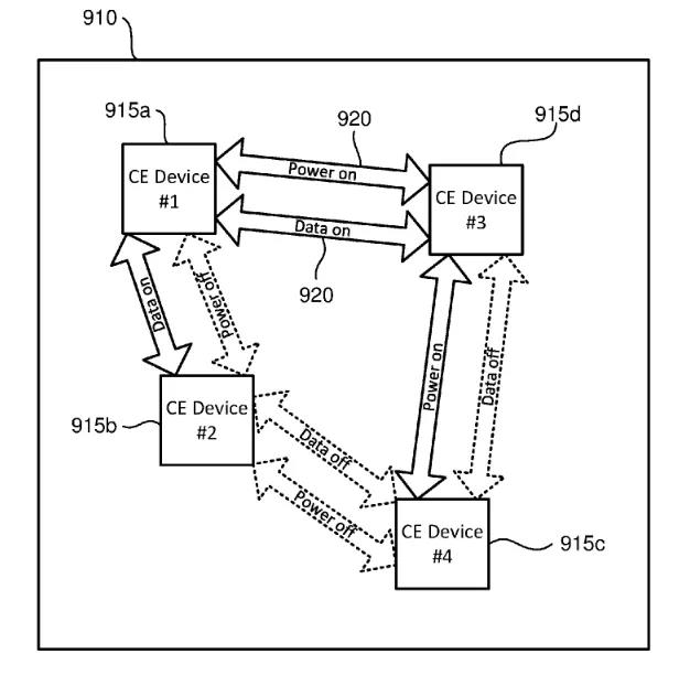 Sony Patents New Wireless Charging Solution