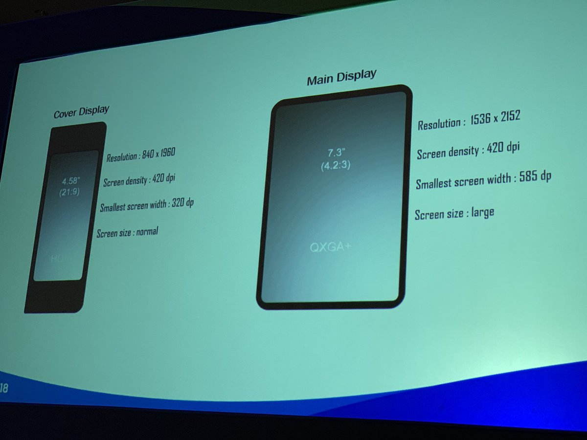 Samsung releases some specs of Infinity Flex