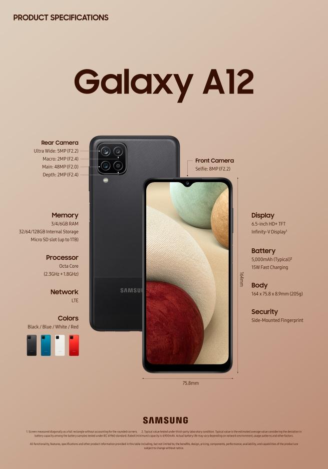 Samsung Galaxy A12, Samsung's new budget ...
