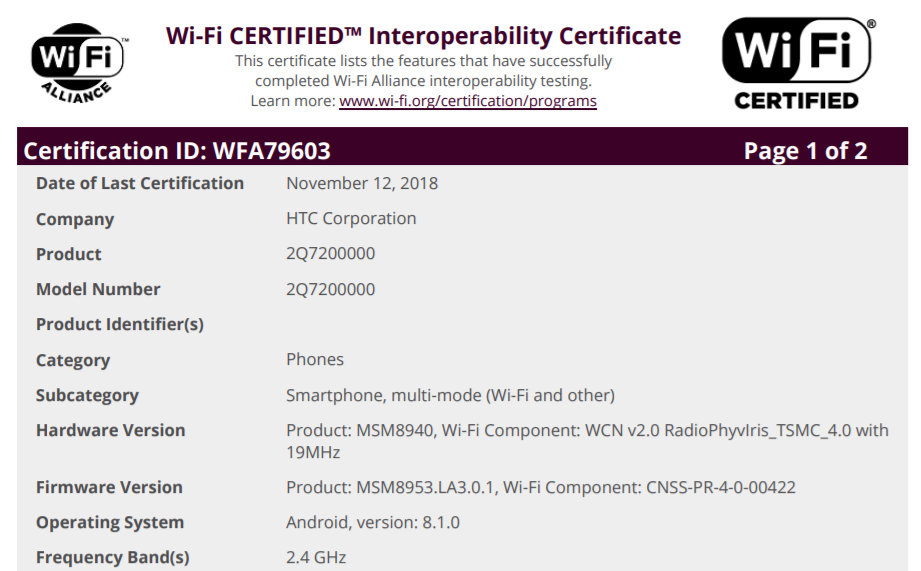 HTC is making a new mid-ranger, gets certified