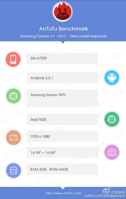 Specification of Samsung Galaxy A7