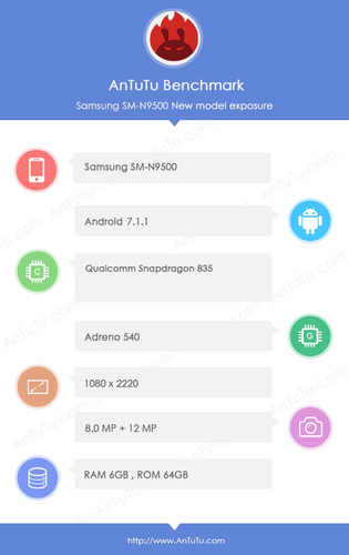 Galaxy Note 8 gets a 179000 on AnTuTu score