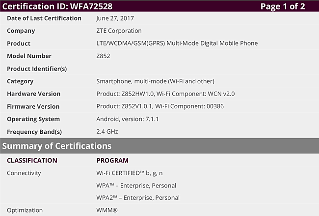 New ZTE phones just received their WiFi certificate   Sim